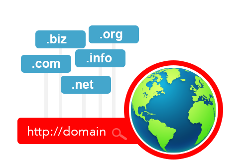 Register your domain name with namesell.biz